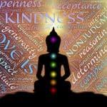 Love yourself: self-love and self-esteem