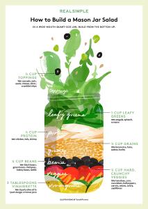 mason-jar-salad