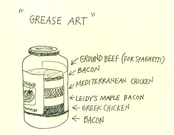 Grease Art