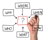 planning-who-what-when