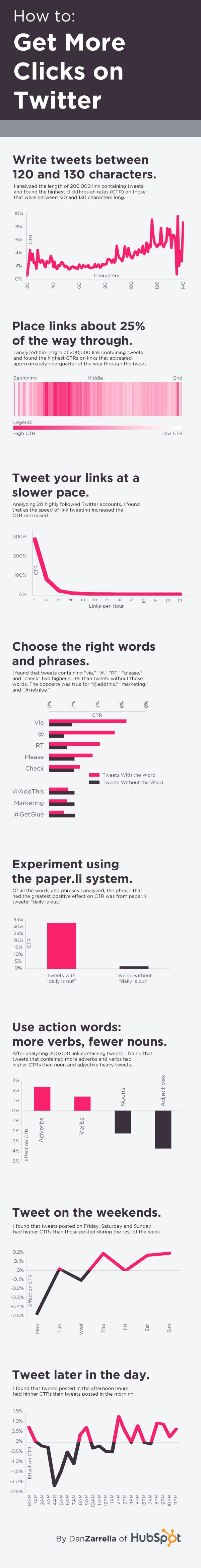 ctr_infographic