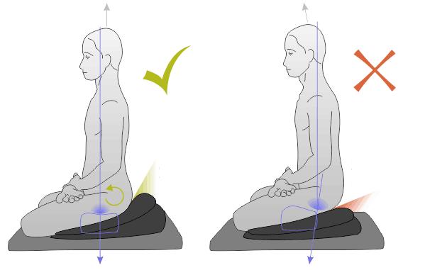 bonne posture - Posture de méditation : les 5 points essentiels
