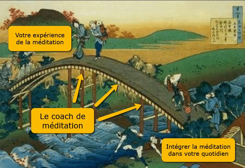 Coach pont