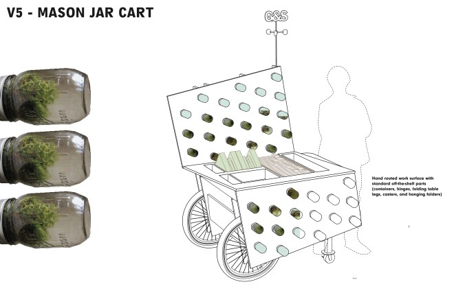 groups and spaces cart