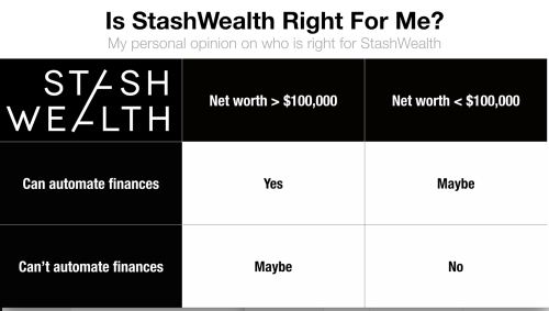 Is Stashwealth right for me?