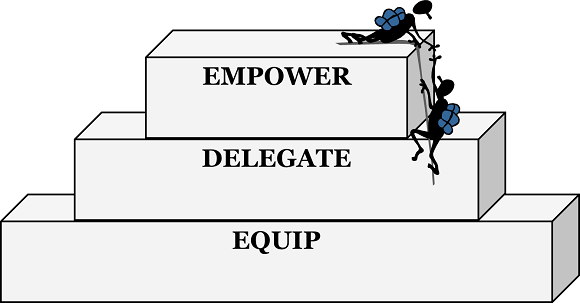 How to Delegate, Empower, and Equip Volunteers