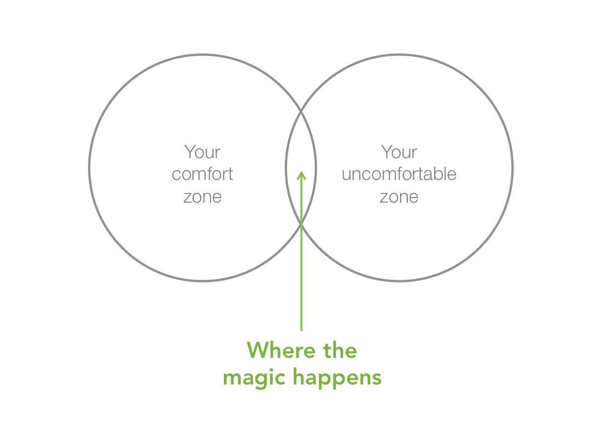 How Coming Out Of My Comfort Zone Has Grown Me