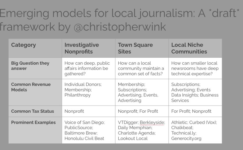 Three emerging approaches to local journalism