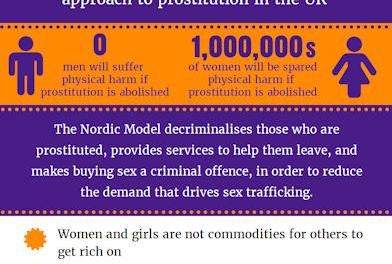 CATW – Reports – Trafficking, Prostitution and the Sex Industry, The Nordic Legal Model
