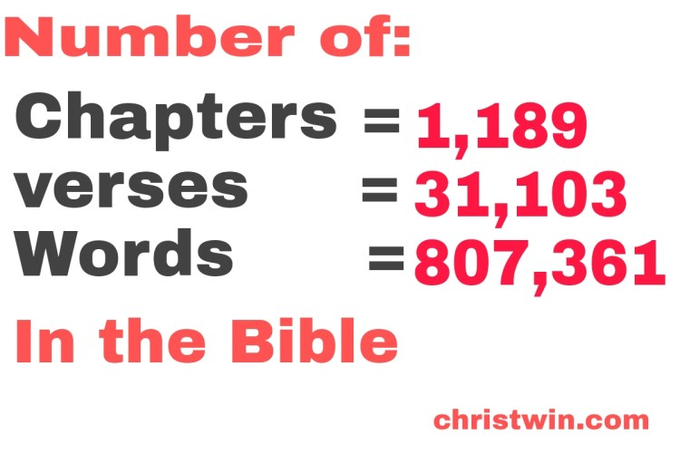 how many verses in the bible