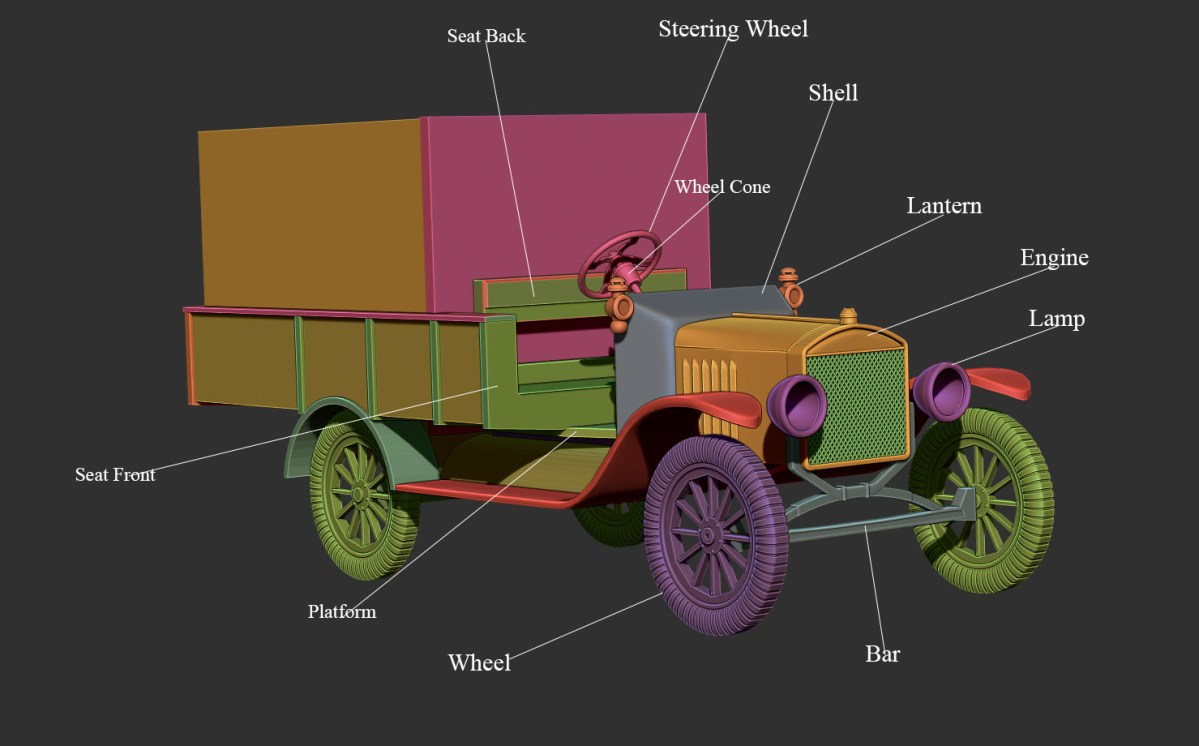 World War 1 ambulance layout