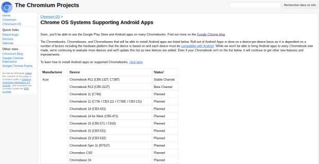 Disponibilité du Google Play Store par Chromebook...