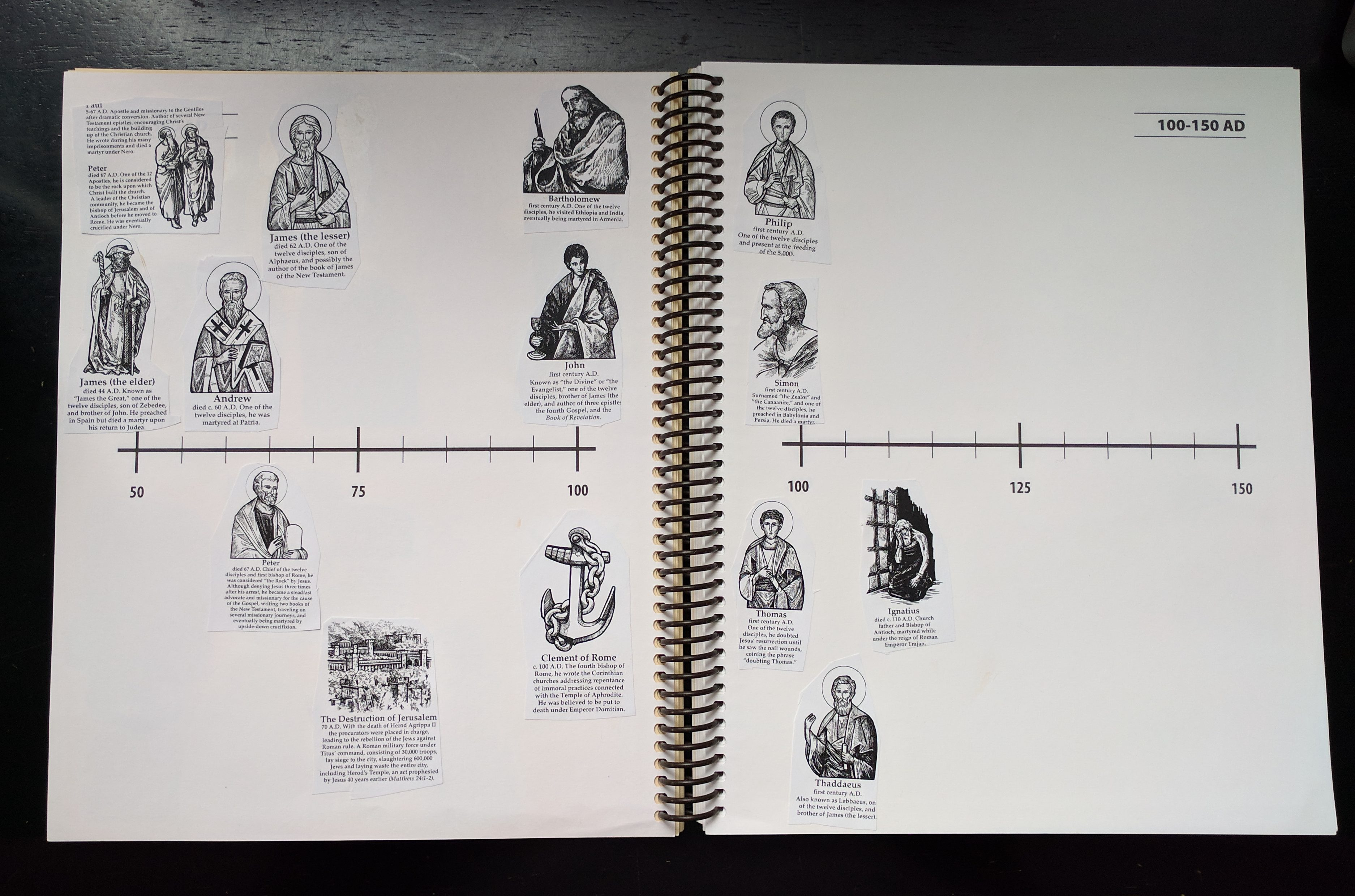 Sonlight Book of Time with Timeline Figures attached