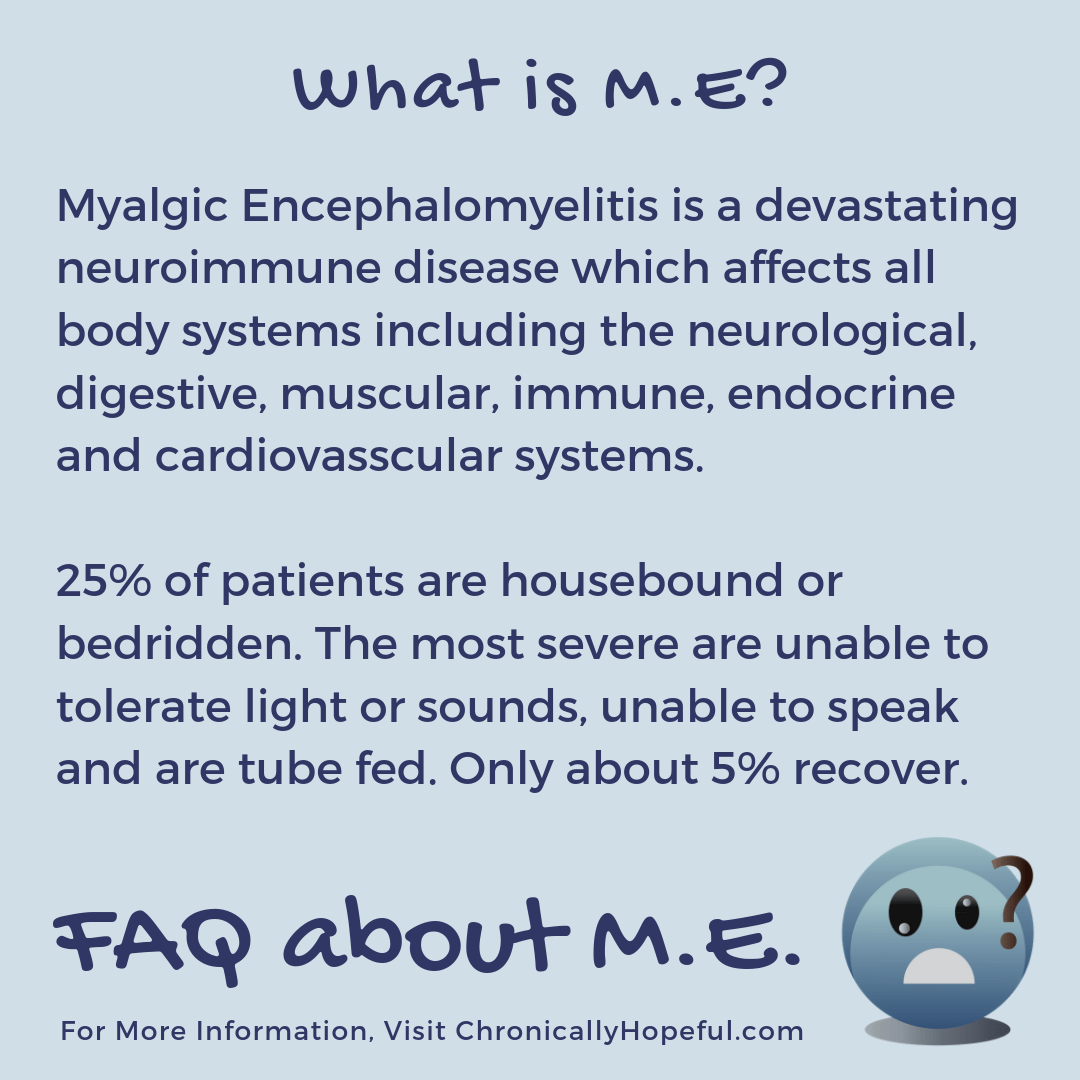FAQ about M.E. What is M.E?