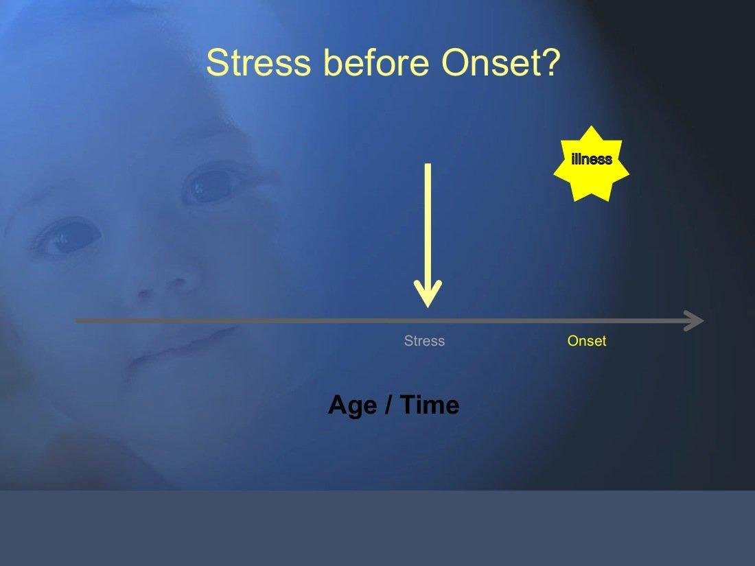 The Trauma and Chronic Illness Model: Stress before Onset Unmasks Chronic Illness although rather than causing Chronic Illness
