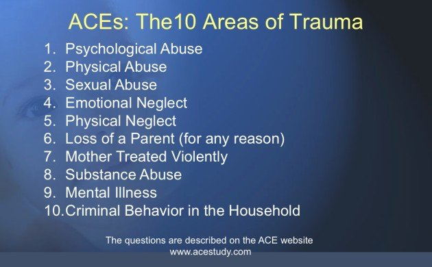 ACE Chart the 10 Areas of Childhood Trauma