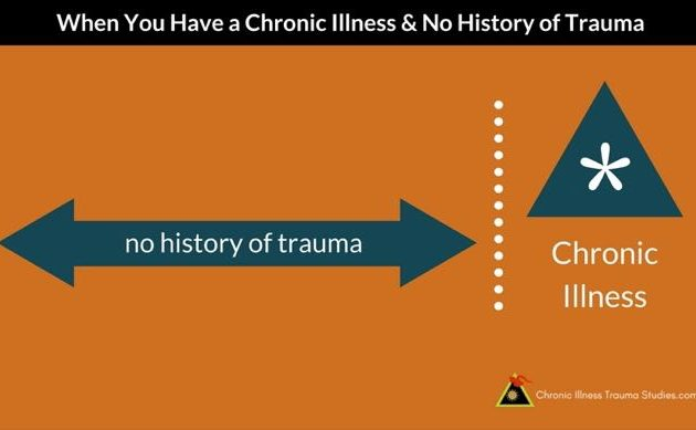 When You Have a Chronic Illness and No History of Trauma