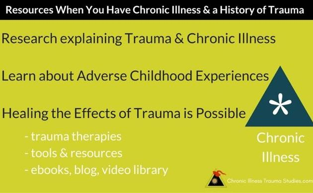 Resources, tips, tools, and therapies when you have a chronic illness and a history of trauma