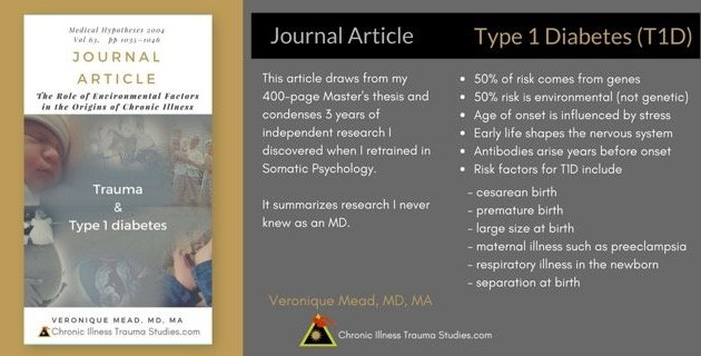 Journal Article The Role of Environmental Factors in the origins of Type 1 Diabetes by Veronique Mead, MD, MA