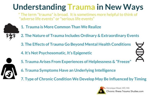 Understanding Trauma in New Ways: trauma is more common than we think; it's not psychological, it's epigenetic; there's an underlying intelligence to symptoms; affect mental health as well as physical health and chronic diseases