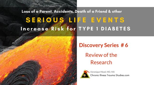 Serious life events increase risk for type 1 diabetes. A review of the research. Discovery Series #6 Chronic Illness Trauma Studies