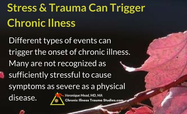 APOEs Stress, Trauma, Infections can trigger onset of chronic illness Mead CITS