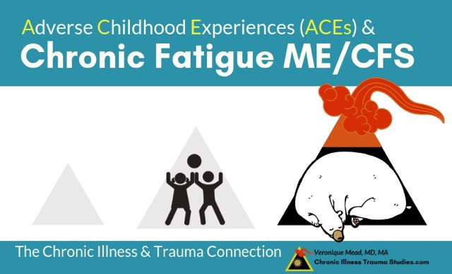 Adverse childhood experiences (ACEs) are risk factors for disease because they can prolong the cell danger response. When the CDR gets stuck our bodies can get caught in freeze, hibernation, fight or flight and increased risk for disease #me/cfs #chronicfatiguesyndrome #RA #lupus #asthma #diabetes