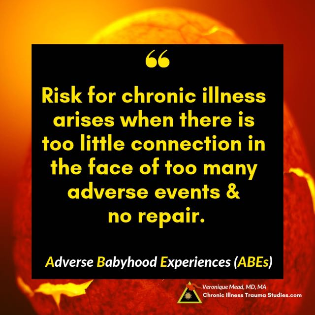 Adverse Babyhood Experiences and Chronic Illness 1 0: A Subset of