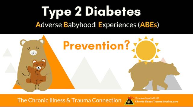 Prevention of type 2 diabetes and trauma mead cits