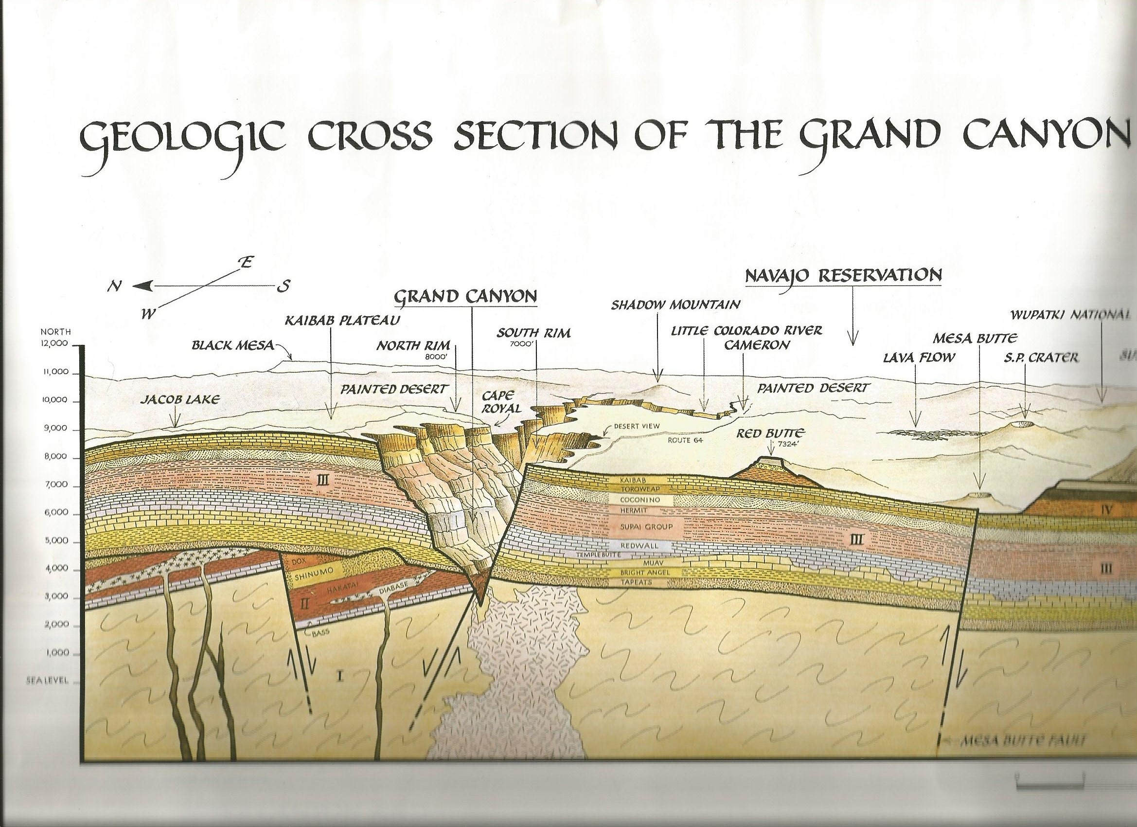 Chs Geology