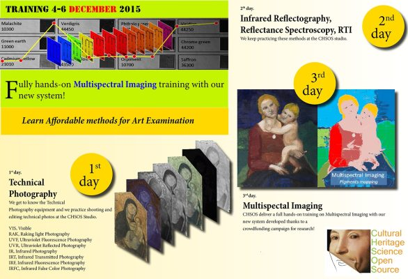 December 2015 Training program
