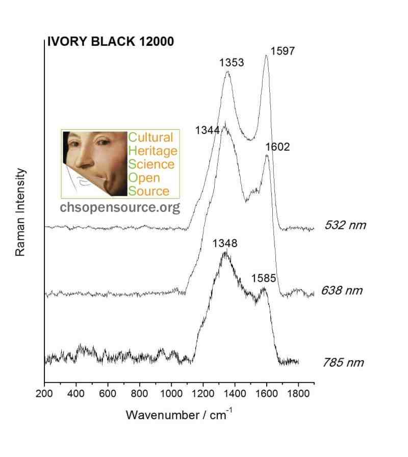 Ivory black 12000