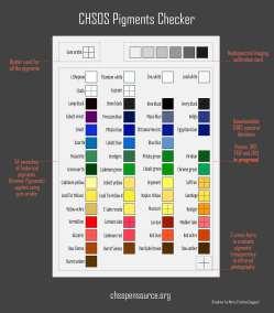 Pigments Checker V.2.1