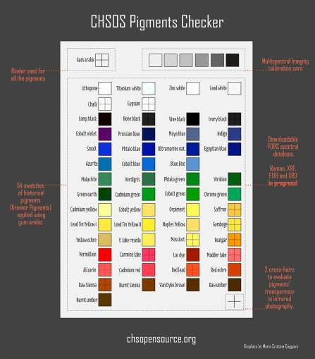 Pigments Checker
