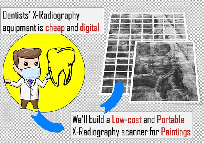 X-radiography for paintings