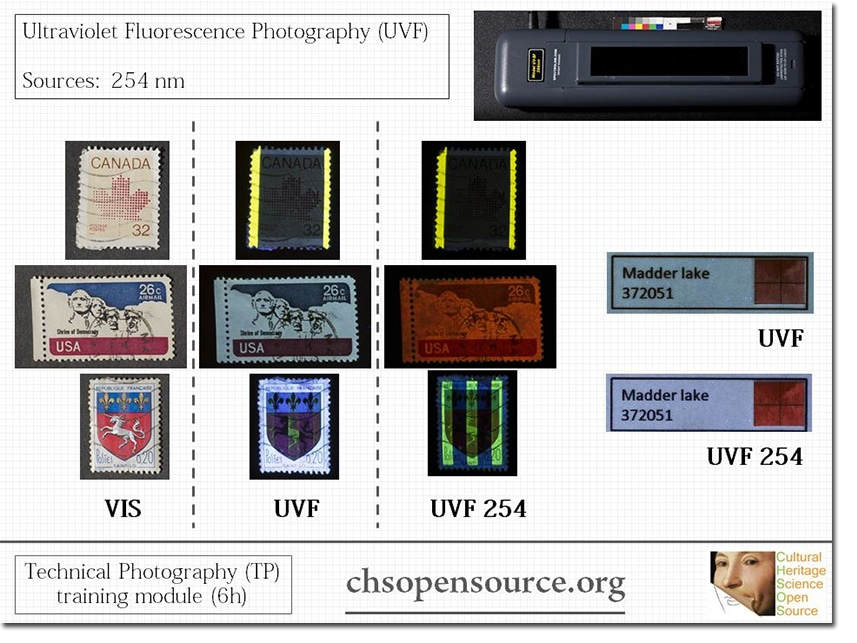 ultraviolet-fluorescence-photography-uvf-stamps