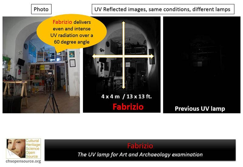Fabrizio delivers even and intense UV radiation over a 60 degree angle