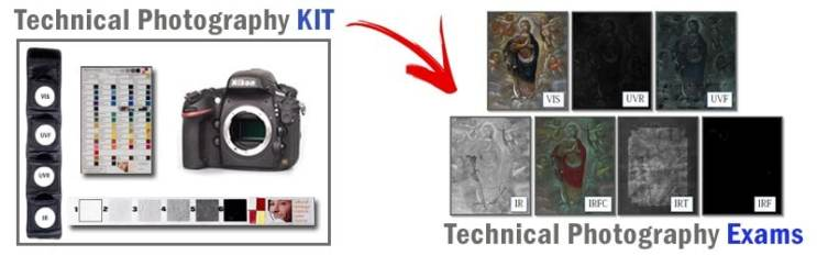 Technical Photography kit