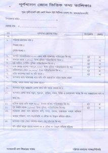 Bengali settler rehabilitation form