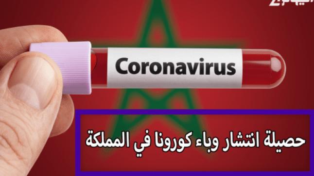 حصيلة كورونا في المغرب.. 2553 إصابة جديدة بالفيروس في 24 ساعة