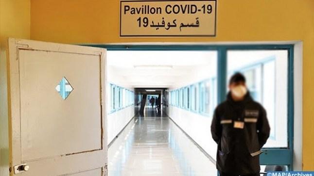 المغرب يسجل 2646 إصابة جديدة بفيروس كورونا !