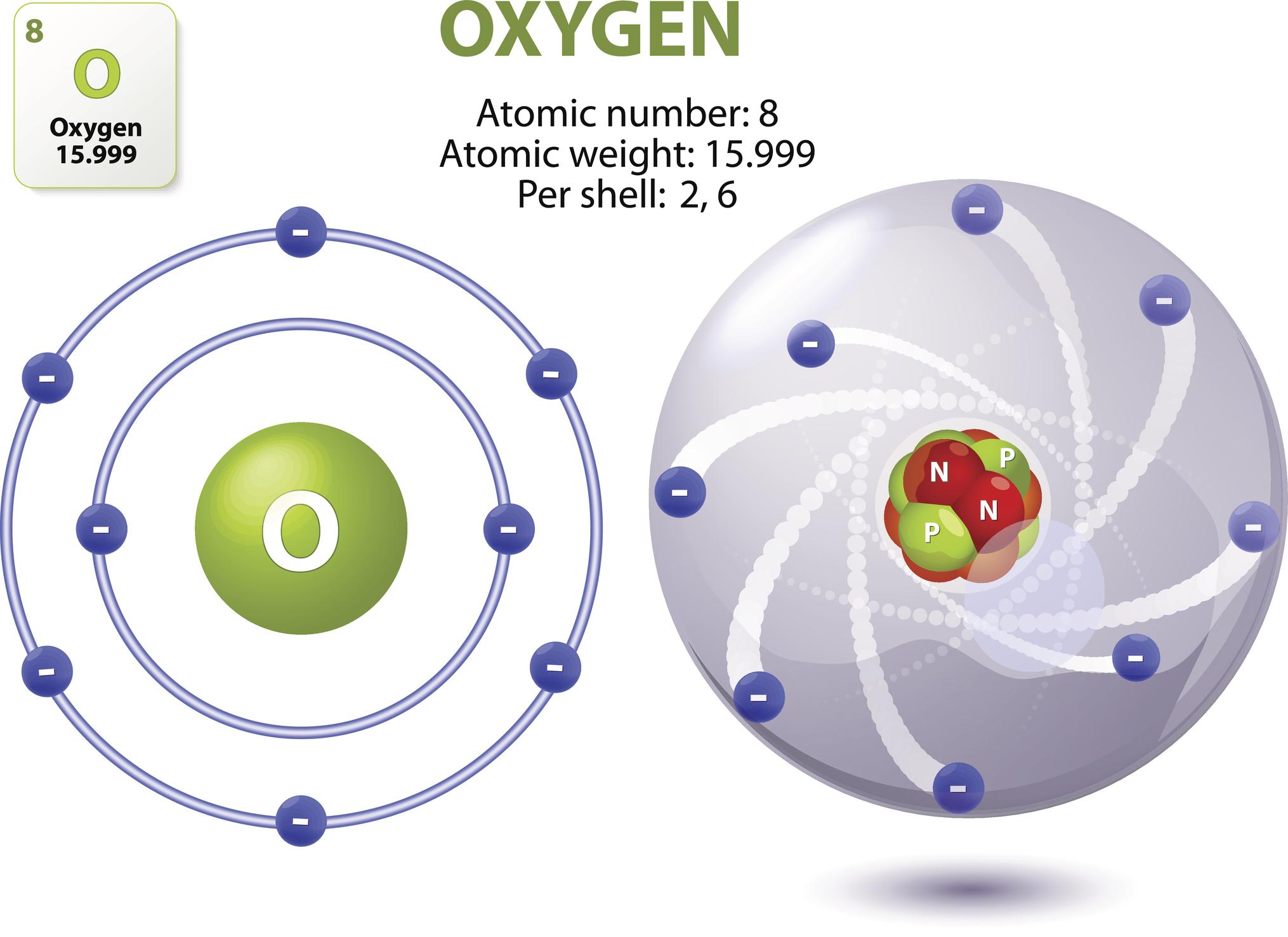 Oxygen atom image