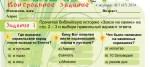 kontrolnoe_zadanie_5-2014-2