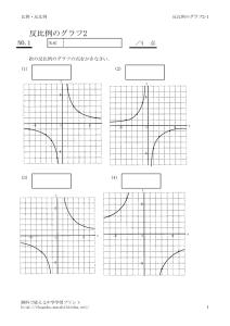 反比例のグラフ2−1