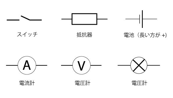 中2物理【電流回路の基本】 - chuugakurika.com