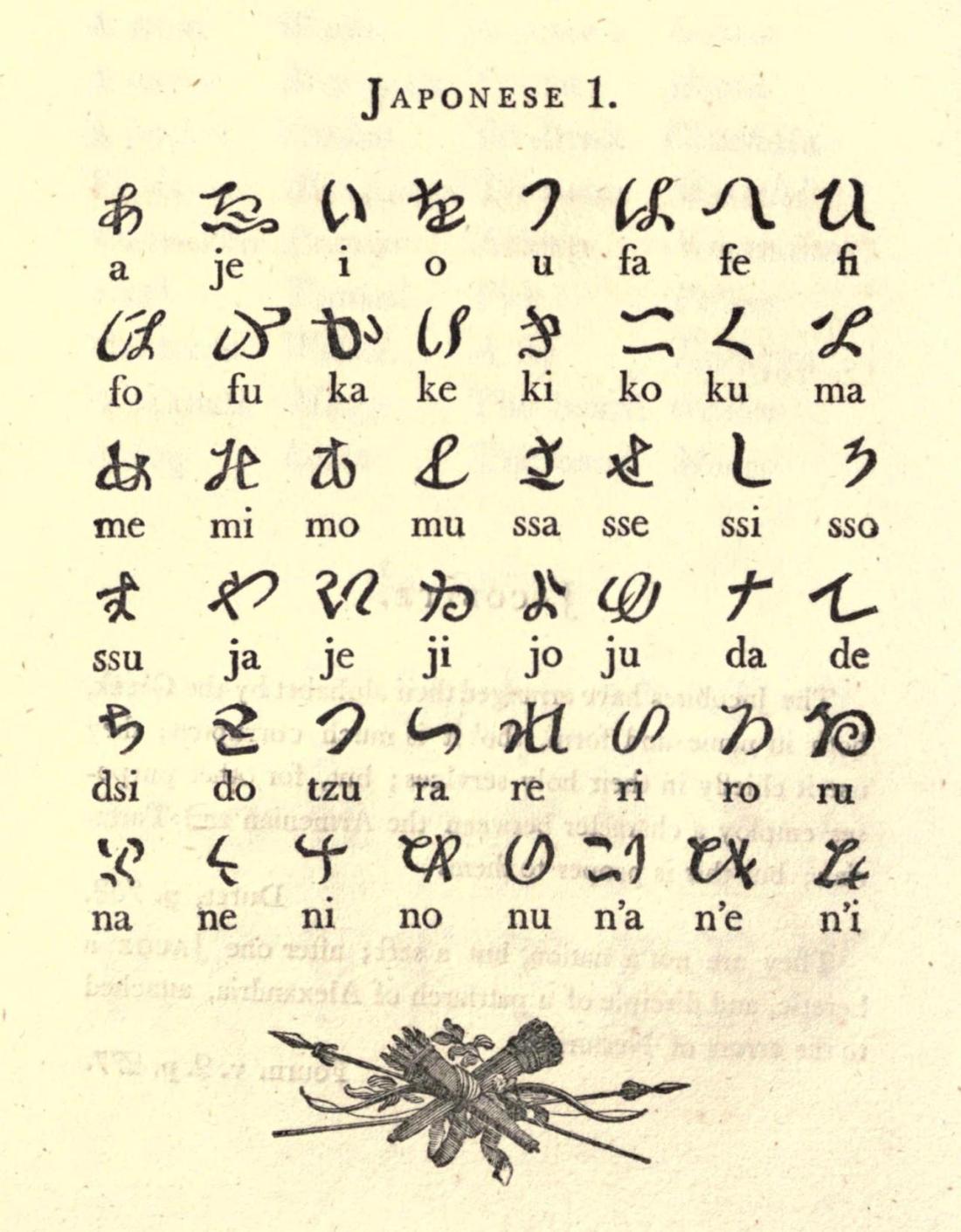 "graceandcompany: "" ♥LIKE : Calligraphy archives パントグラフィア 1799年 エドムンド・フライ via 『Pantographia』 Edmund Fry """