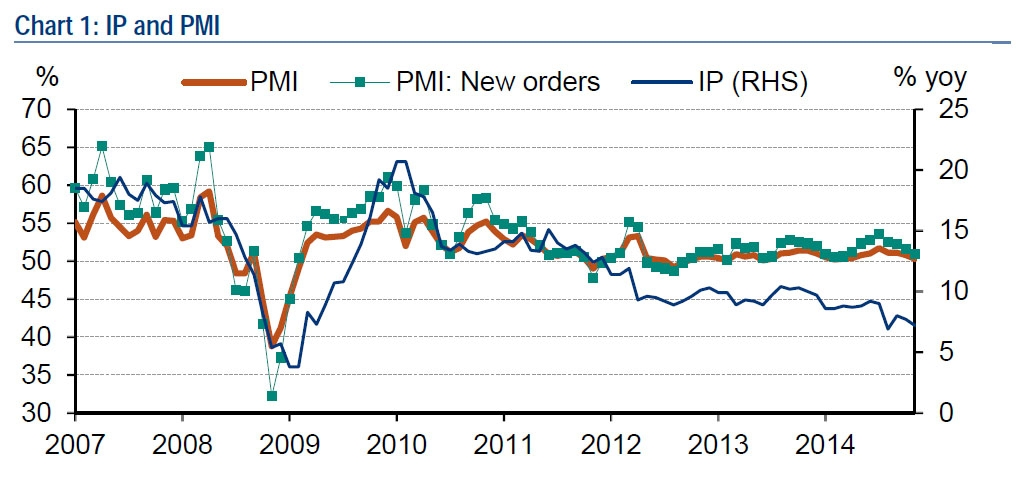 PMI and IP