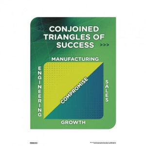 silicon-valley-conjoined-triangles-of-success-poster-11-x-17-557_670