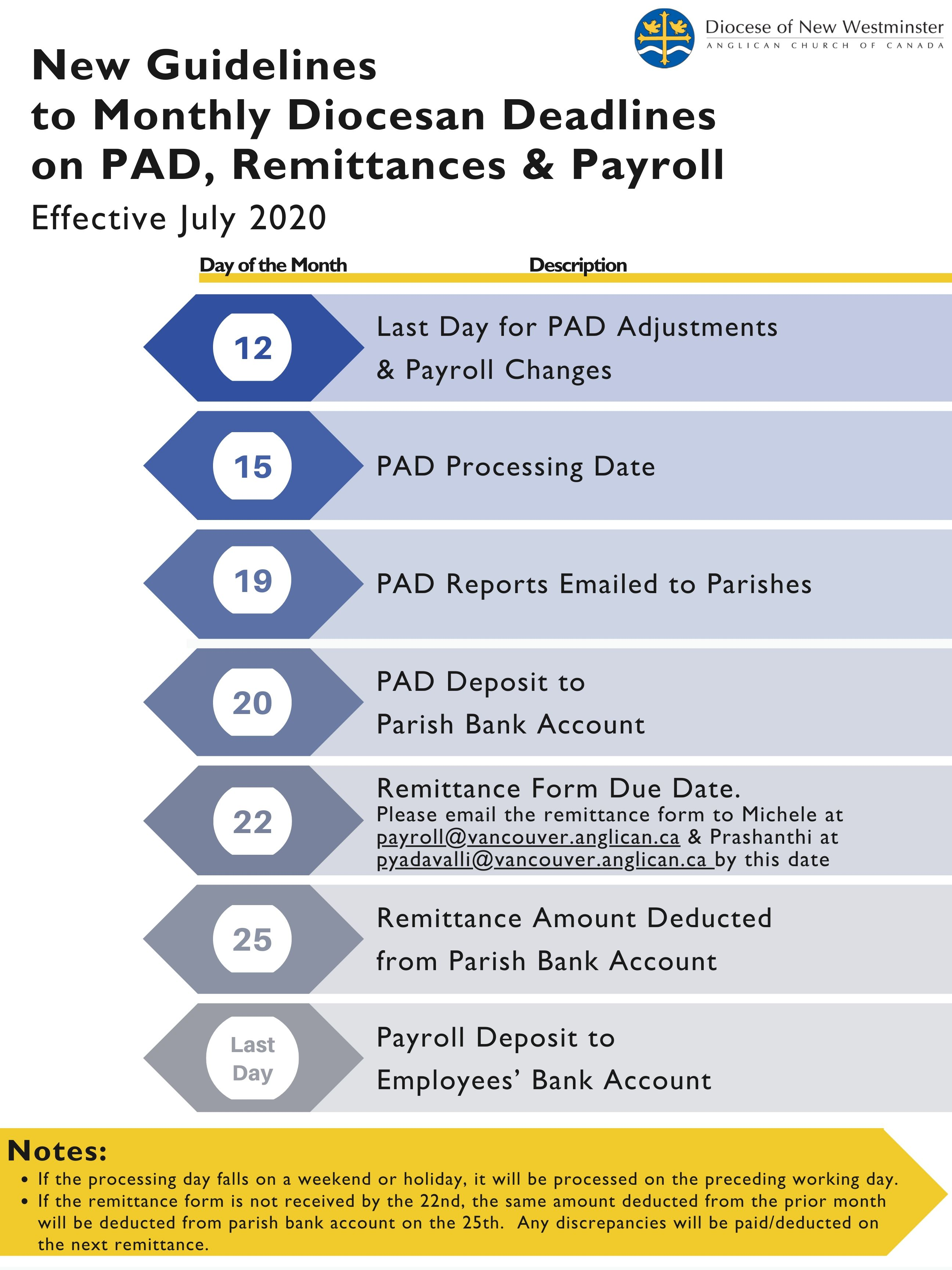 Payroll And Benefits Forms And Links For Clergy And Lay