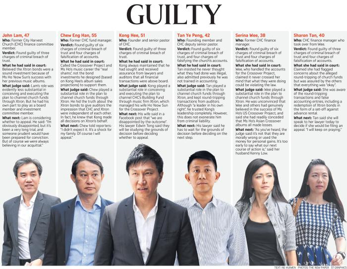 Straits Times CHC charges graphic